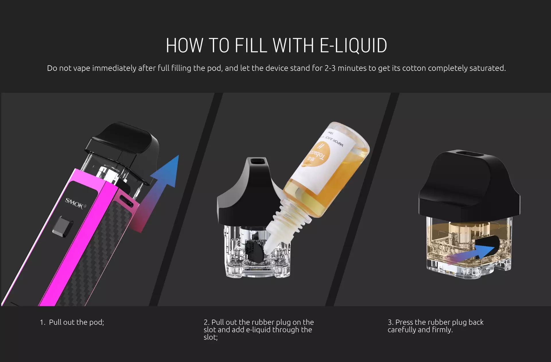 SMOK RPM40 E-Liquid Filling Infographic