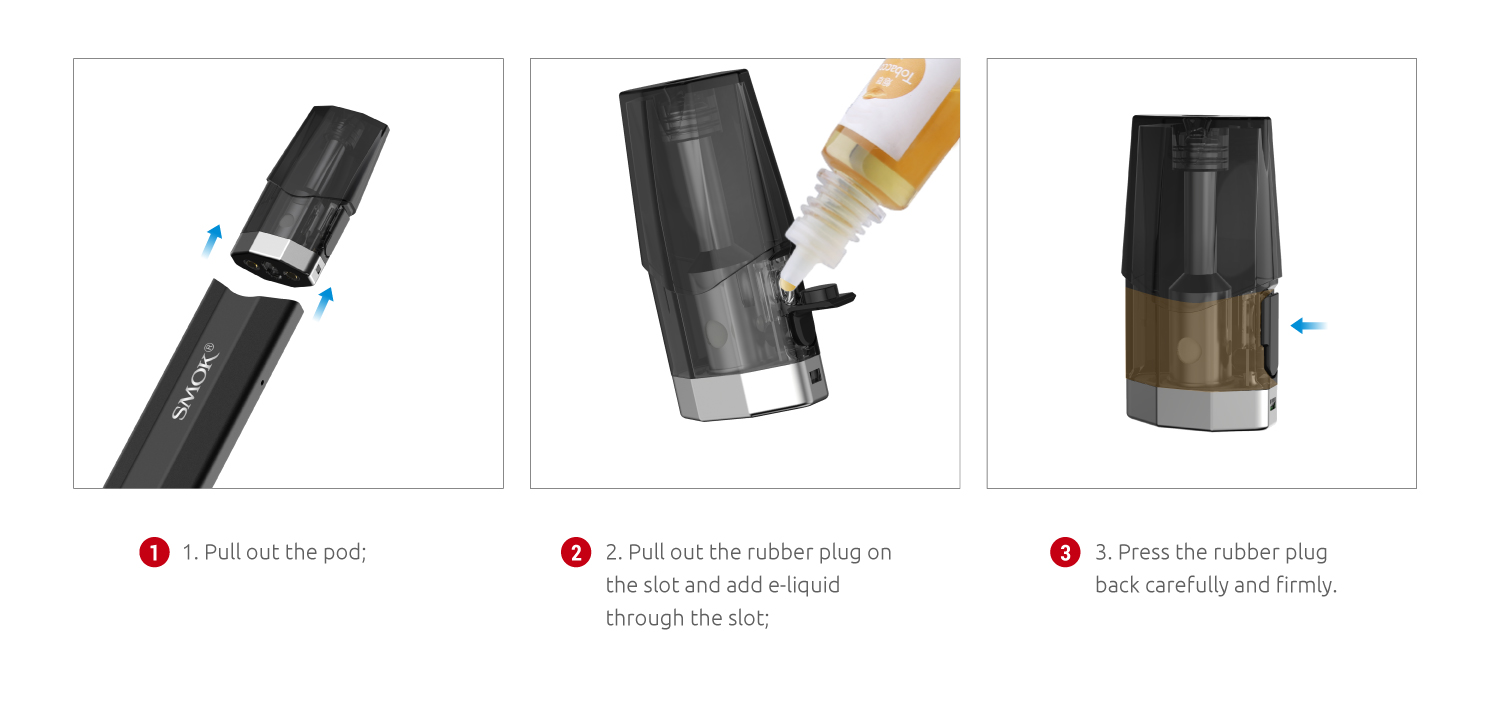 Filling diagram for the SMOK NFIX Pod Kit